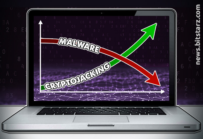 Cryptojacking-is-More-Common-Than-Malware-in-Some-Countries