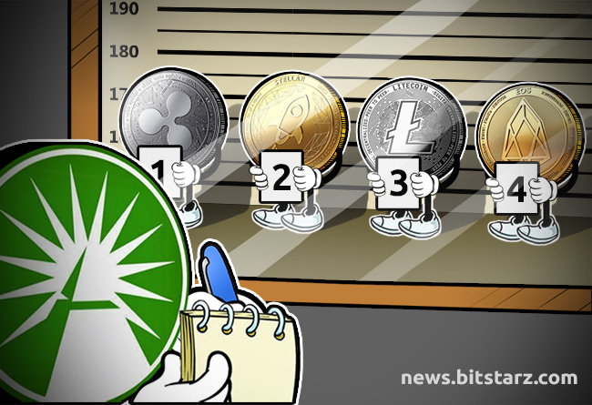 Fidelity-Exploring-Top-Altcoins-for-Crypto-Trading-Platform