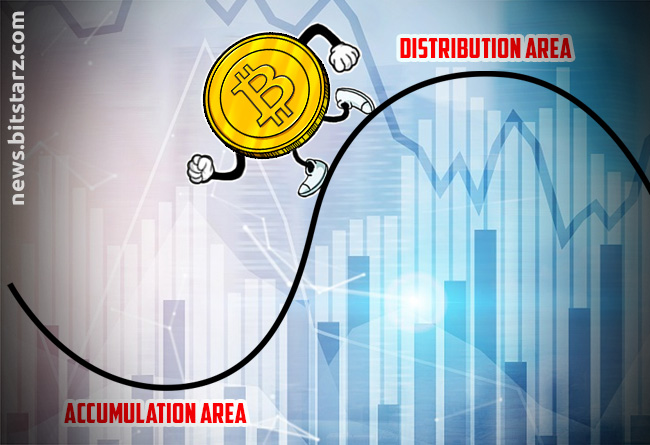 Has-Bitcoin-Moved-from-Distribution-to-Accumulation