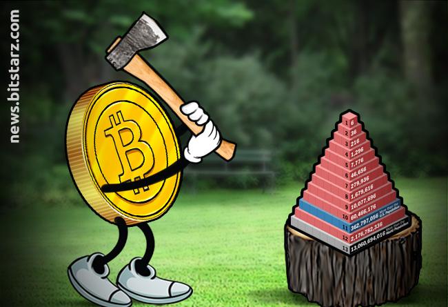 btc ponzi deposito casinò bitcoin