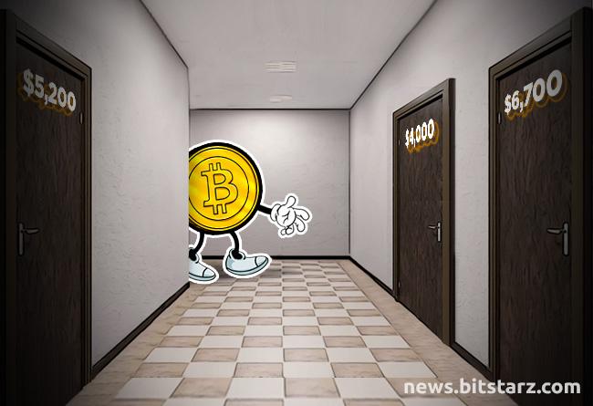 Market-in-Limbo-as-Bitcoin-Seeks-$6k-Breakthrough