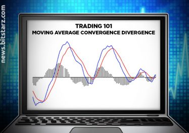 Trading-101---Moving-Average-Convergence-Divergence---MACD