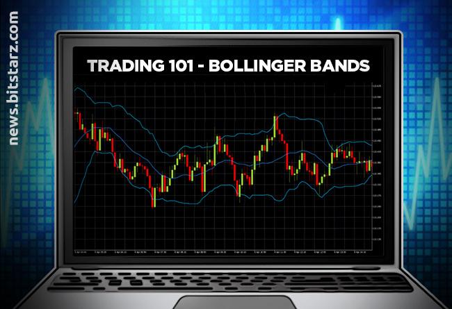 Trading-101---Bollinger-bands