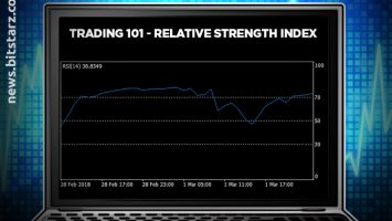Trading-101---Relative-Strength-Index