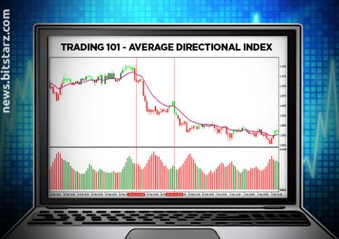 Trading-101---Average-Directional-Index-ADX