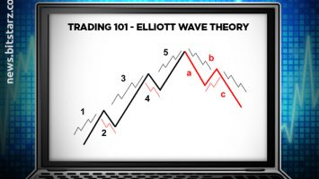 Trading-101--Elliot-Wave-Theory