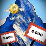 Will-Bitcoin-s-Halving-Spike-it-to-$16,000-Or-Beyond