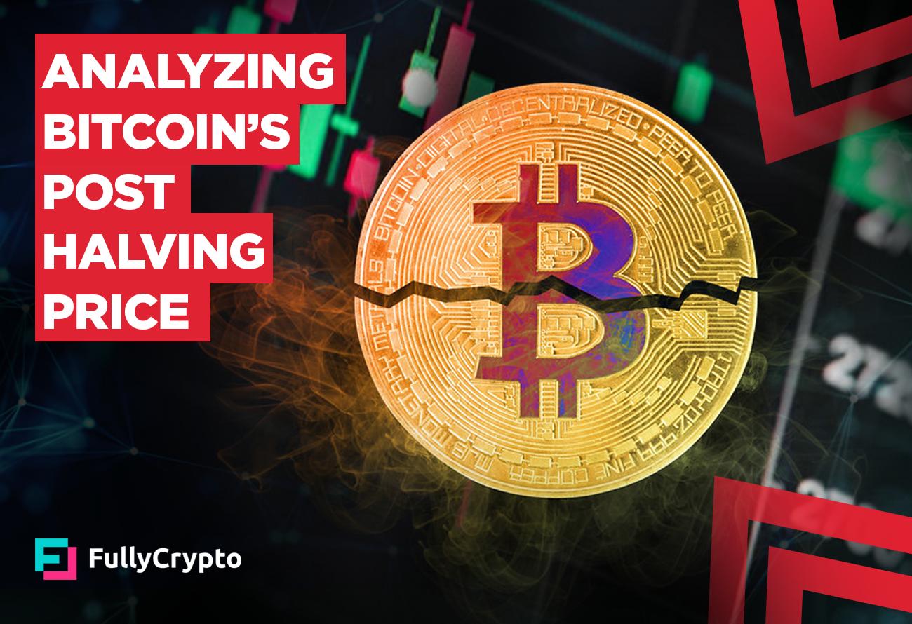 Analyzing-Bitcoin_s-Post-halving-price