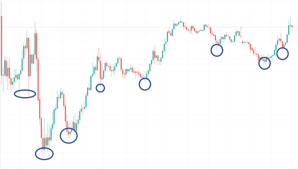 btc dominance bottoming out