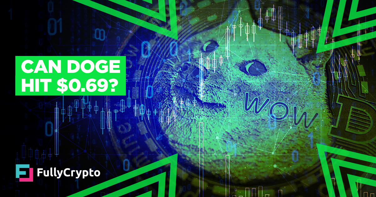 <p>Could DogeDay See DOGE Hit $0.69? </p> thumbnail